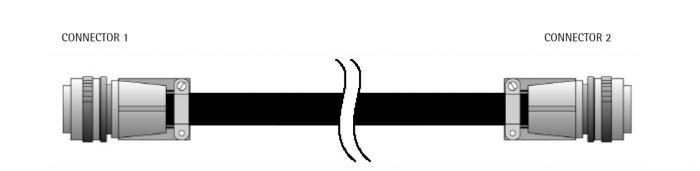 Cavo encoder 5 metri18-EC-C12F-LK-I8-5