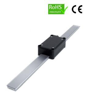 encoder lineare guidato magnetico incrementale 18_SMIG-YC-2-5-I-L2
